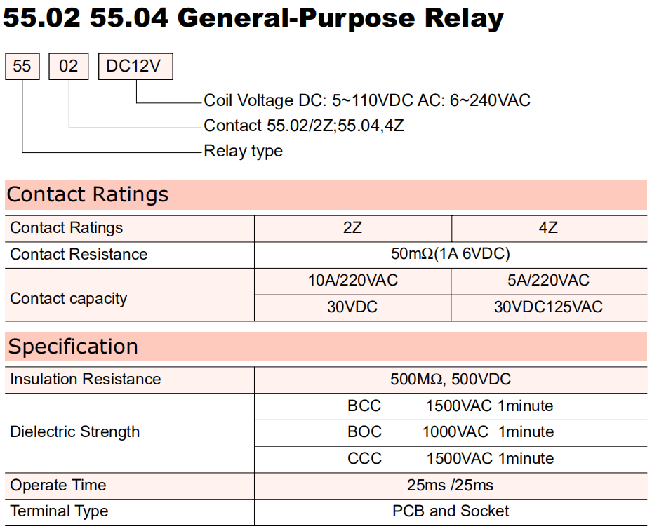 General Purpose Relay-55.04