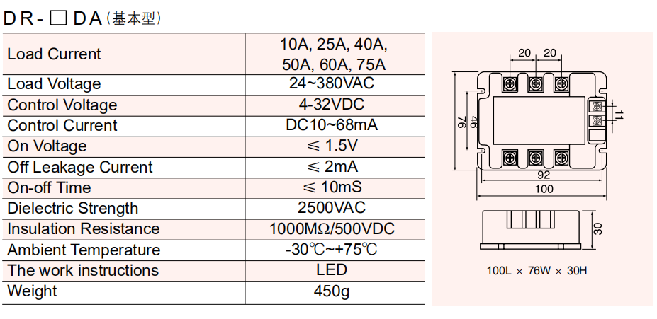 Single Phase Solid State Relay-SSR-75DA