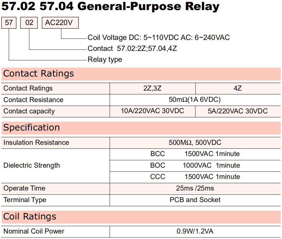 General Purpose Relay-57.04